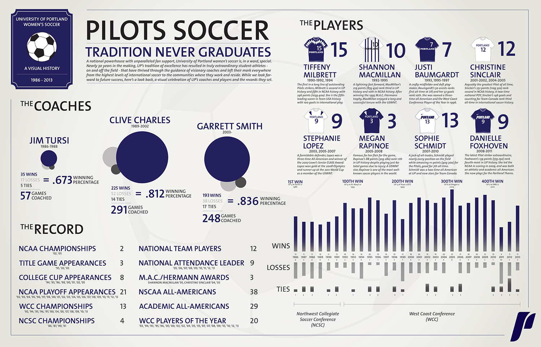 Soccer Infographic_reduced.jpg