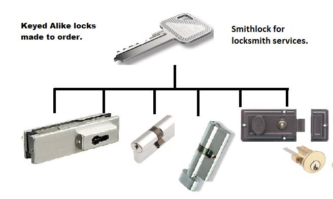 Keyed alike system designed to meet your needs.