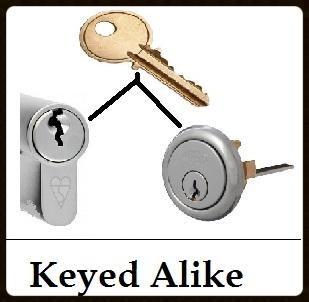 Smithlock Locksmith Dublin Keyed alike locks