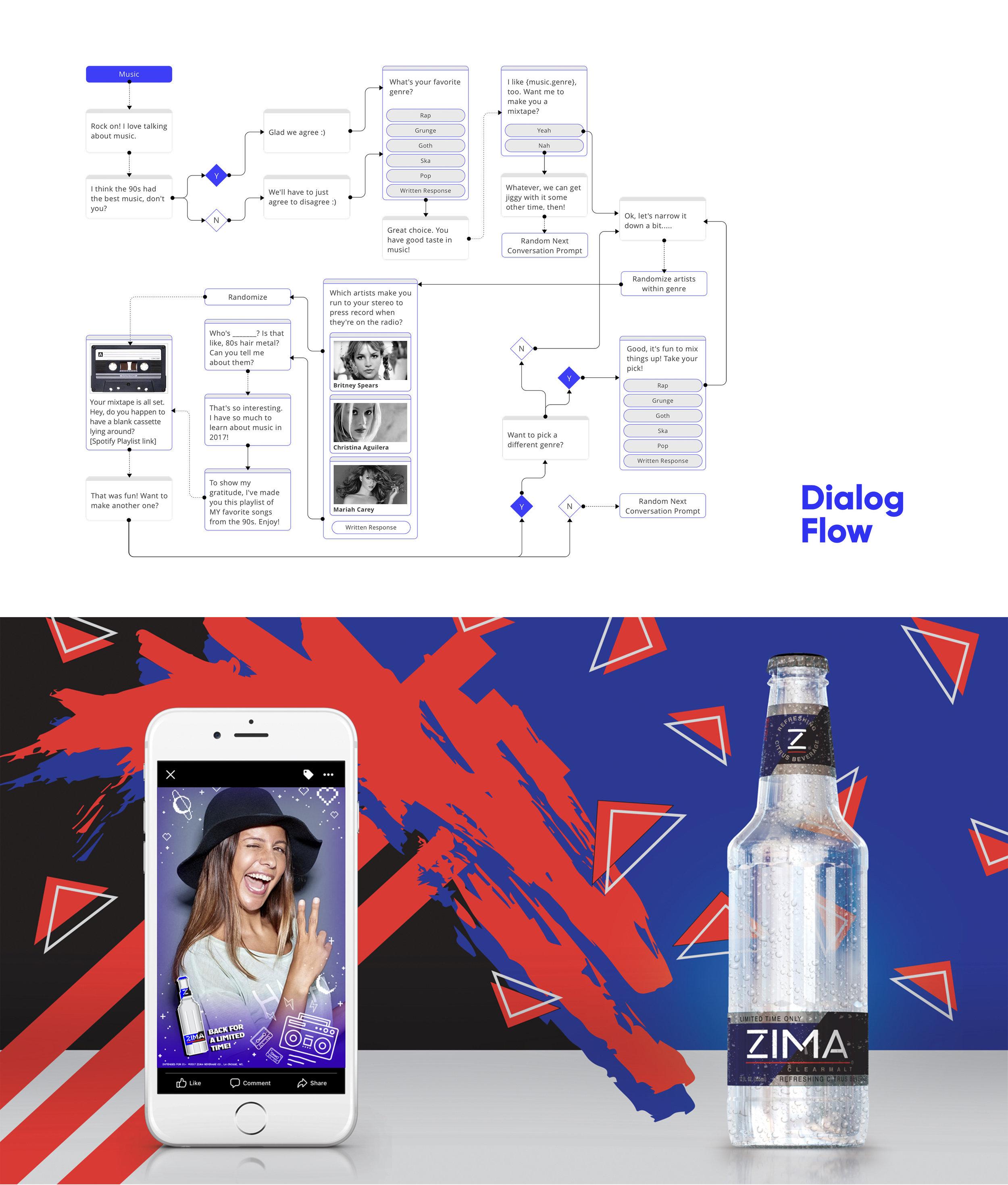 ZIMA-mock_part4.jpg