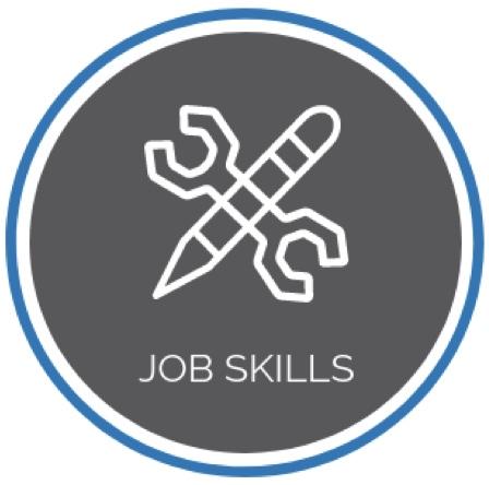 Haiti, Camp Marie, Job Skills, English.