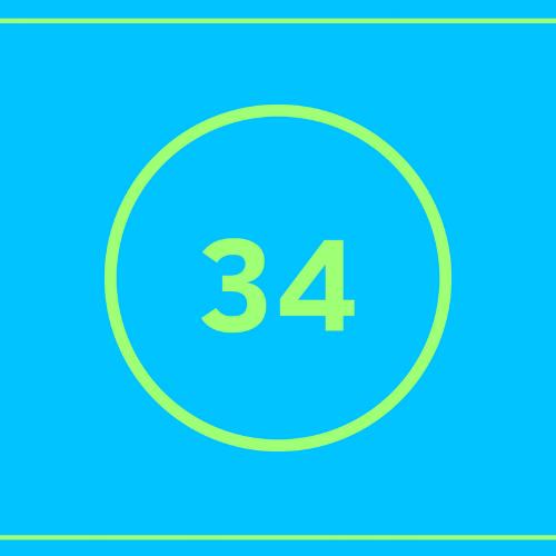LushTums-Diary-Week-34-Birthday.png