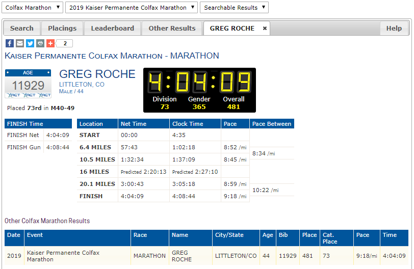 Final results. Note the drop in pace between mile 20 and the finish.