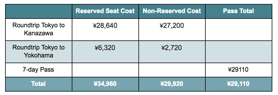 Kendra_JRPass_Price_Comparison