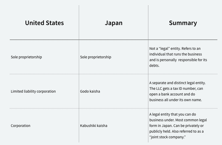 US_JP_incorporation_comparison_table_2.001.jpeg