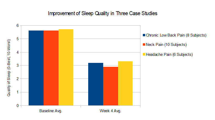 Sleep Quality (3 Categories) (2).png