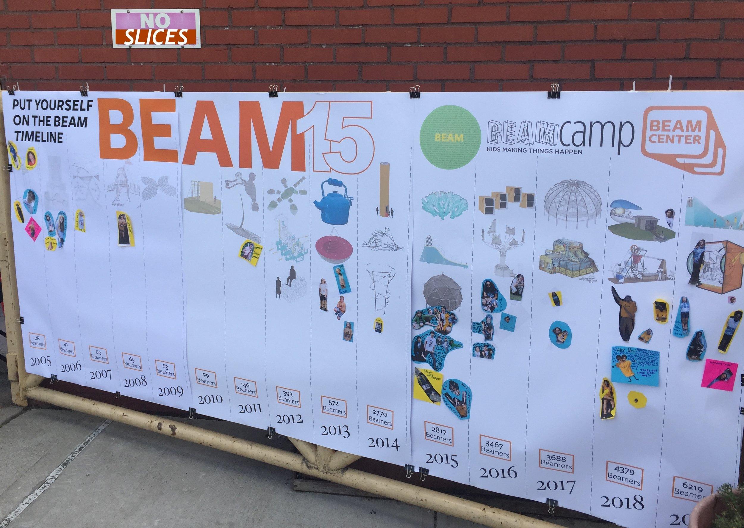 beam 15 timeline.JPG