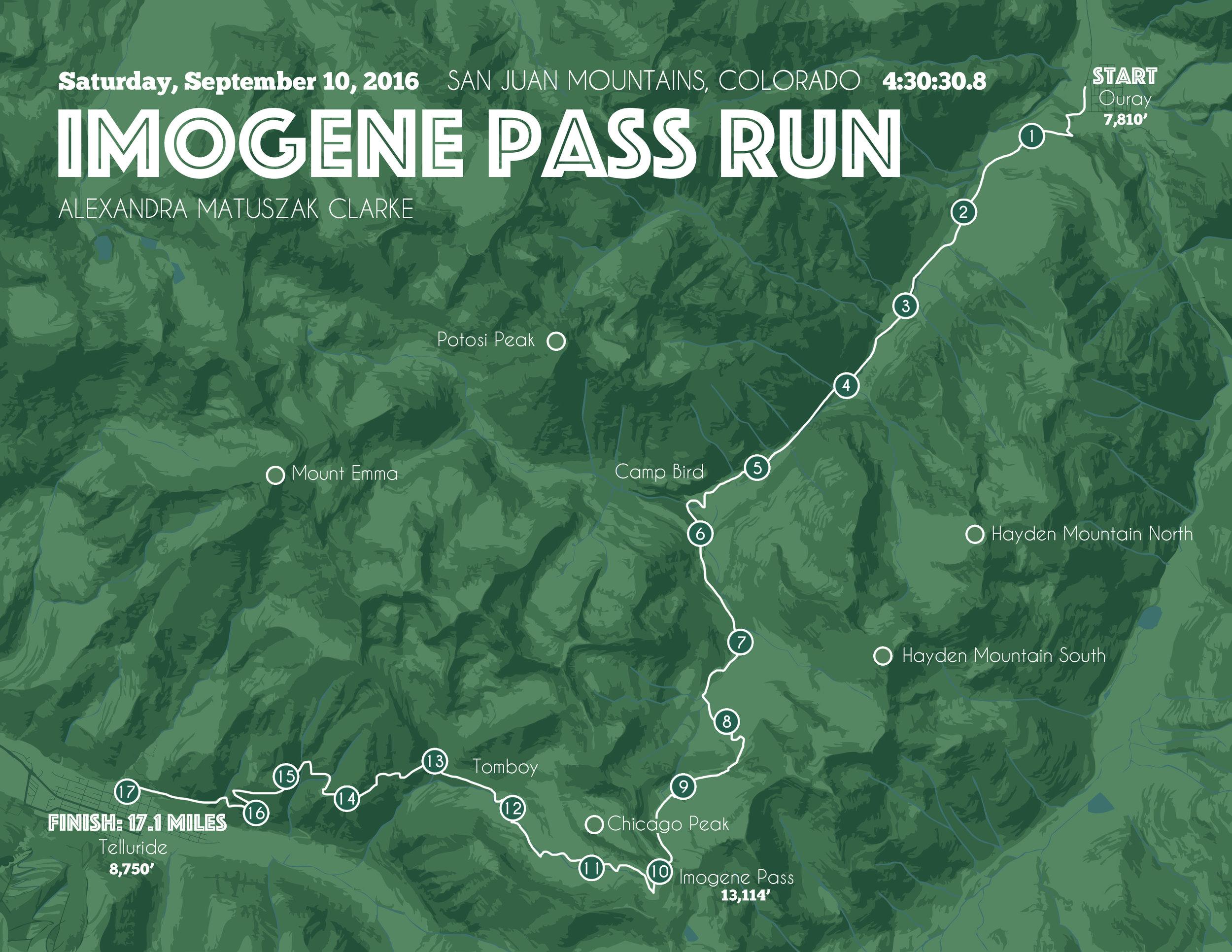 Imogene Pass Run, 2016