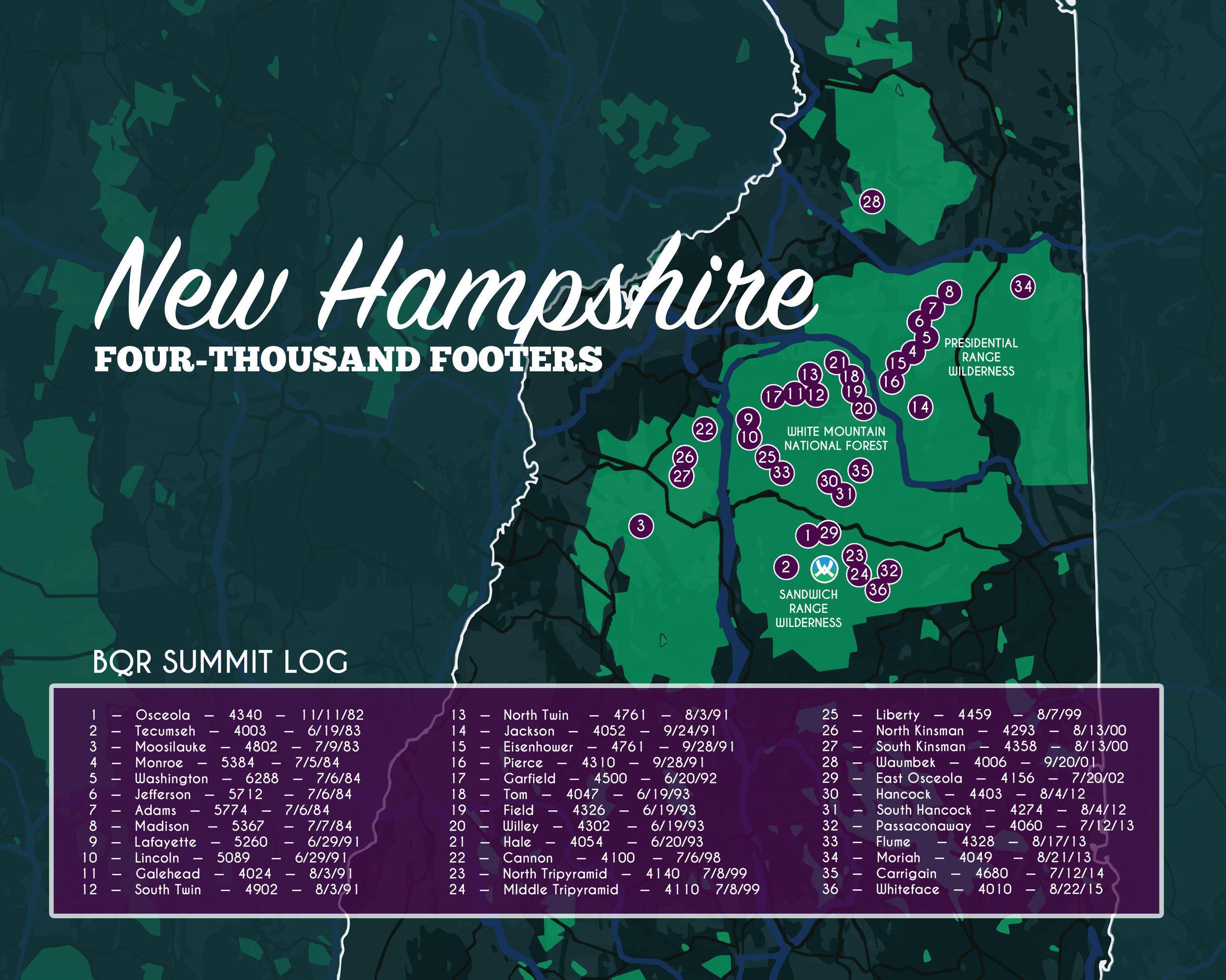 New Hampshire Four Thousand Footers, 2016