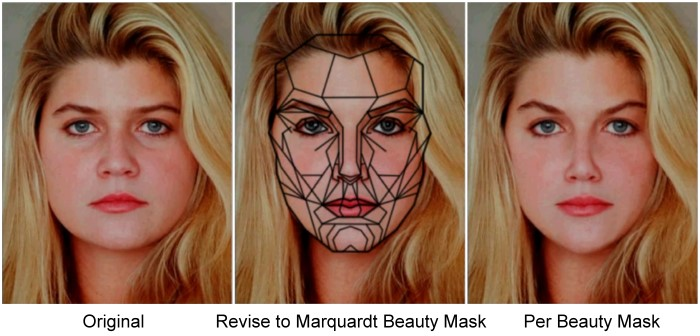 "The ""Marquardt Beauty Mask"" - a modeled-perfect facial proportion guide constructed from Golden Ratio distances between parts"