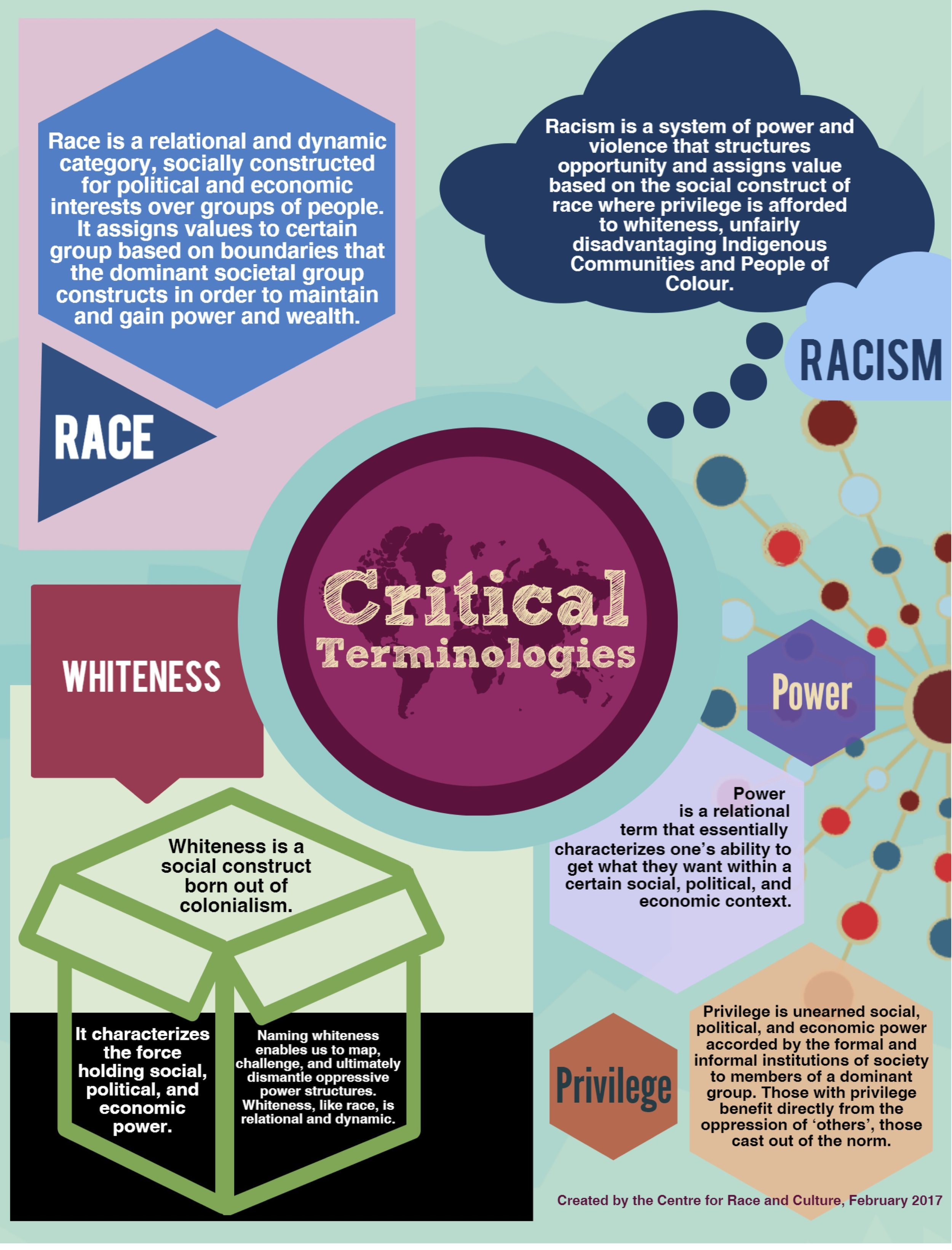 Critical Terminology.jpg