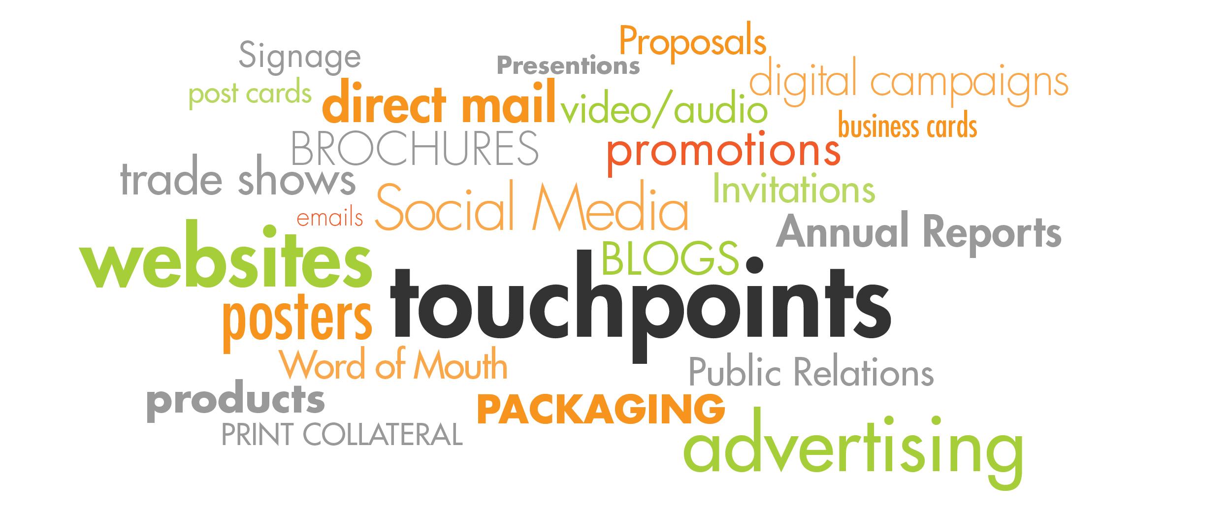 LBD-touchpoints-wordcloud.jpg