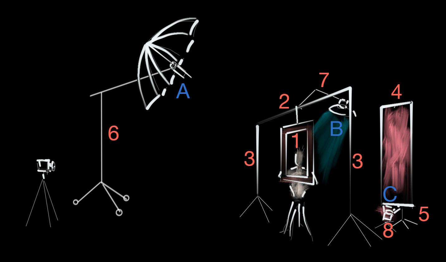 - lighting diagram