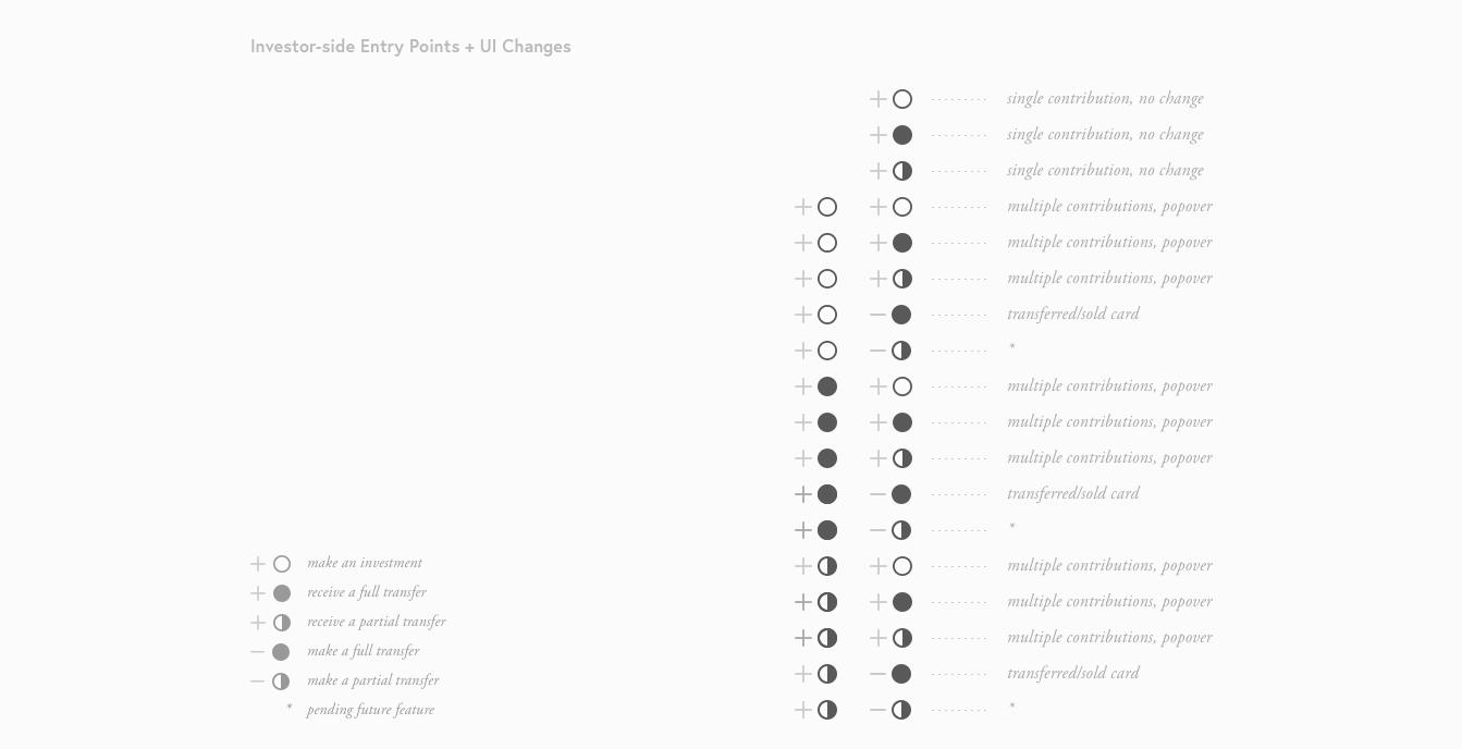 investor-side UI changes4.png