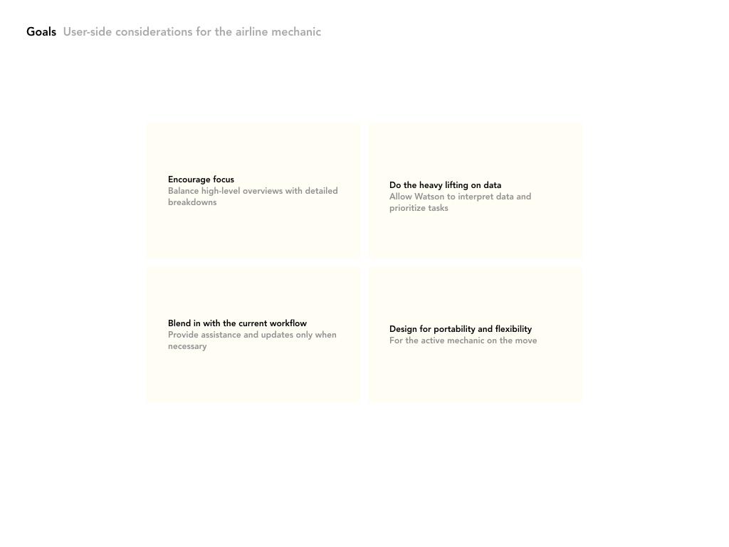 IBM Challenge - Helen Hu.005.jpeg