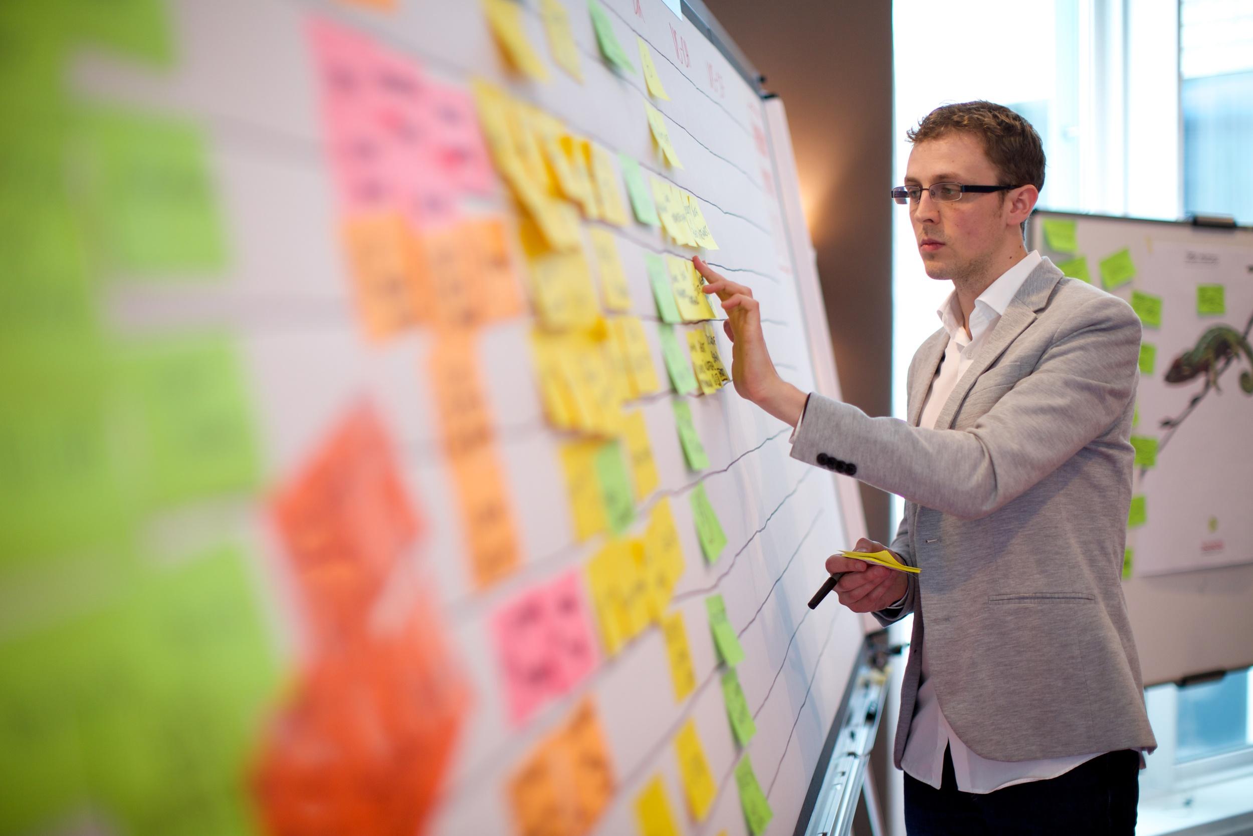 7.5 Planning with Stickies – Sebastiaan ter Burg, Business Models, Inc., Flickr