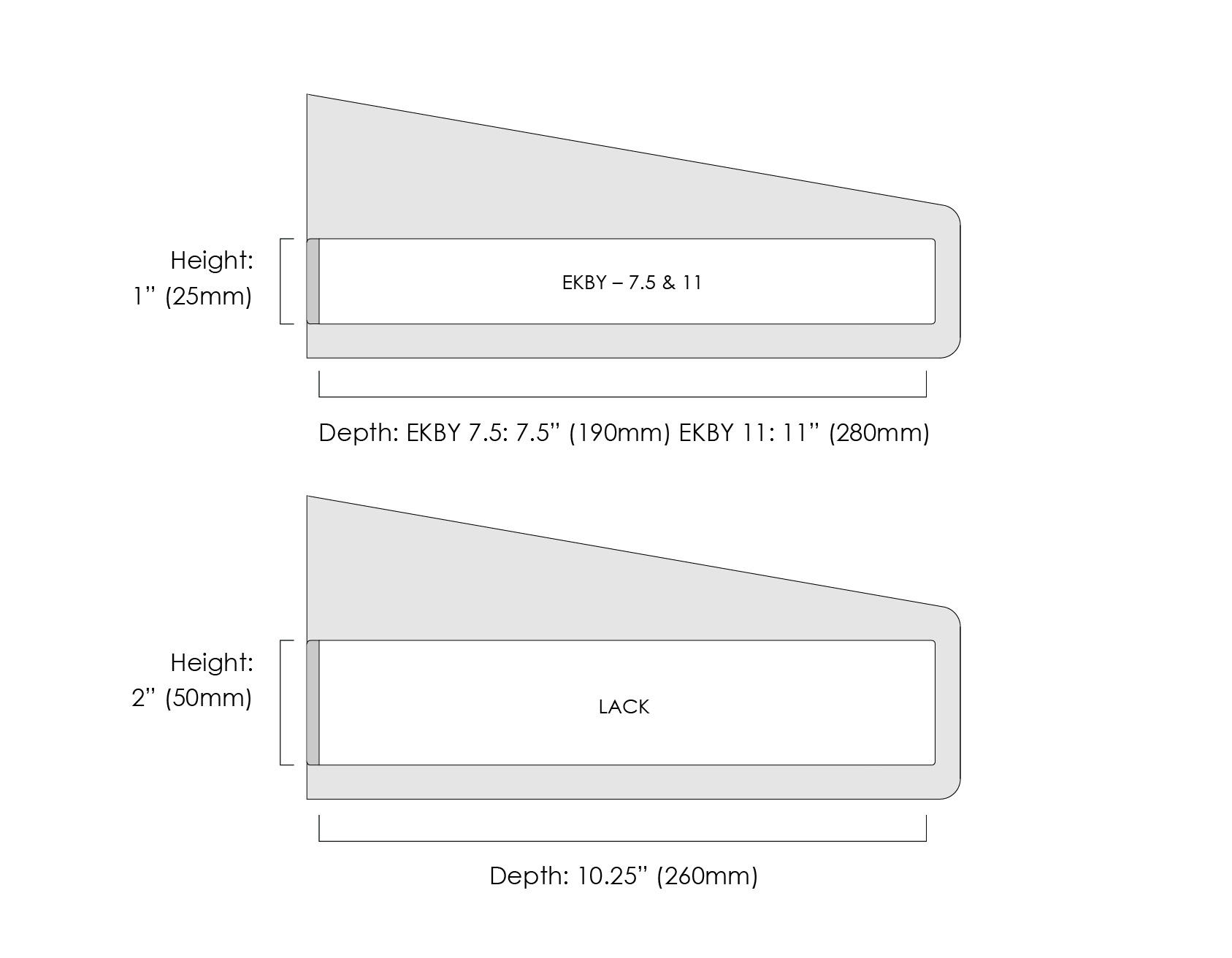 IKEA wallstirrup dimensions.jpg