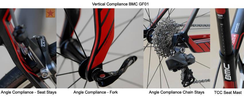 BMC-GF01-Gran-Fondo-compliance.png