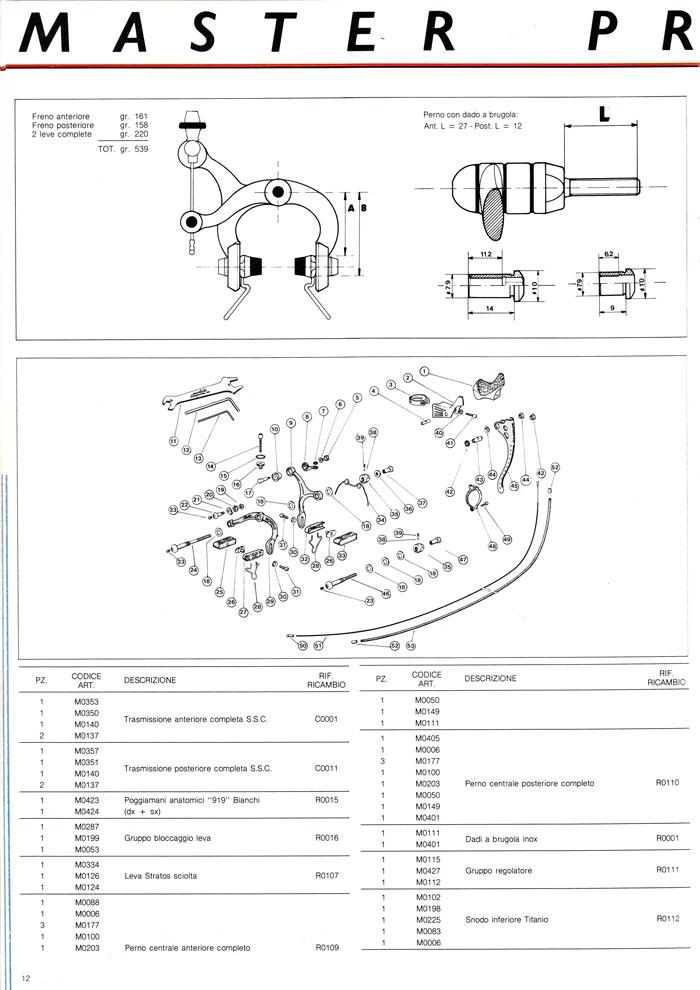 Modolo Master Pro specifications