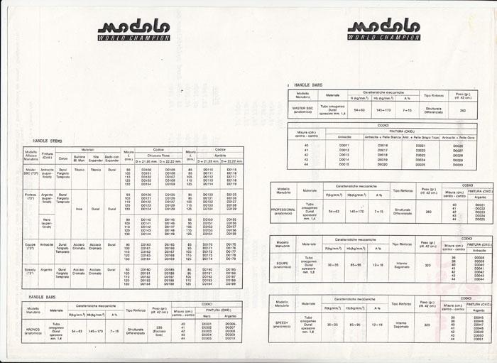 Modolo Handlebars factory price March 1986 2