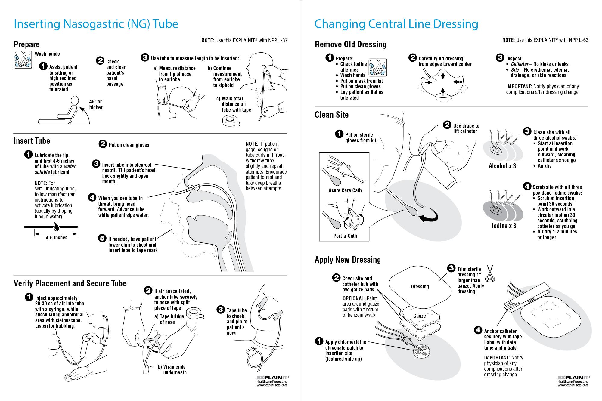 Explainers: Nursing Procedures