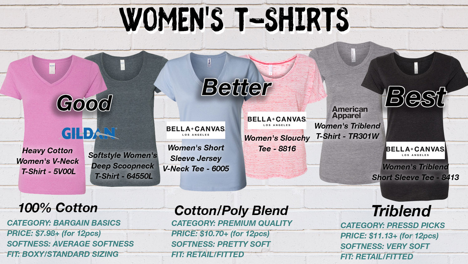 Compare-Womens-Tees-Summer19.jpg