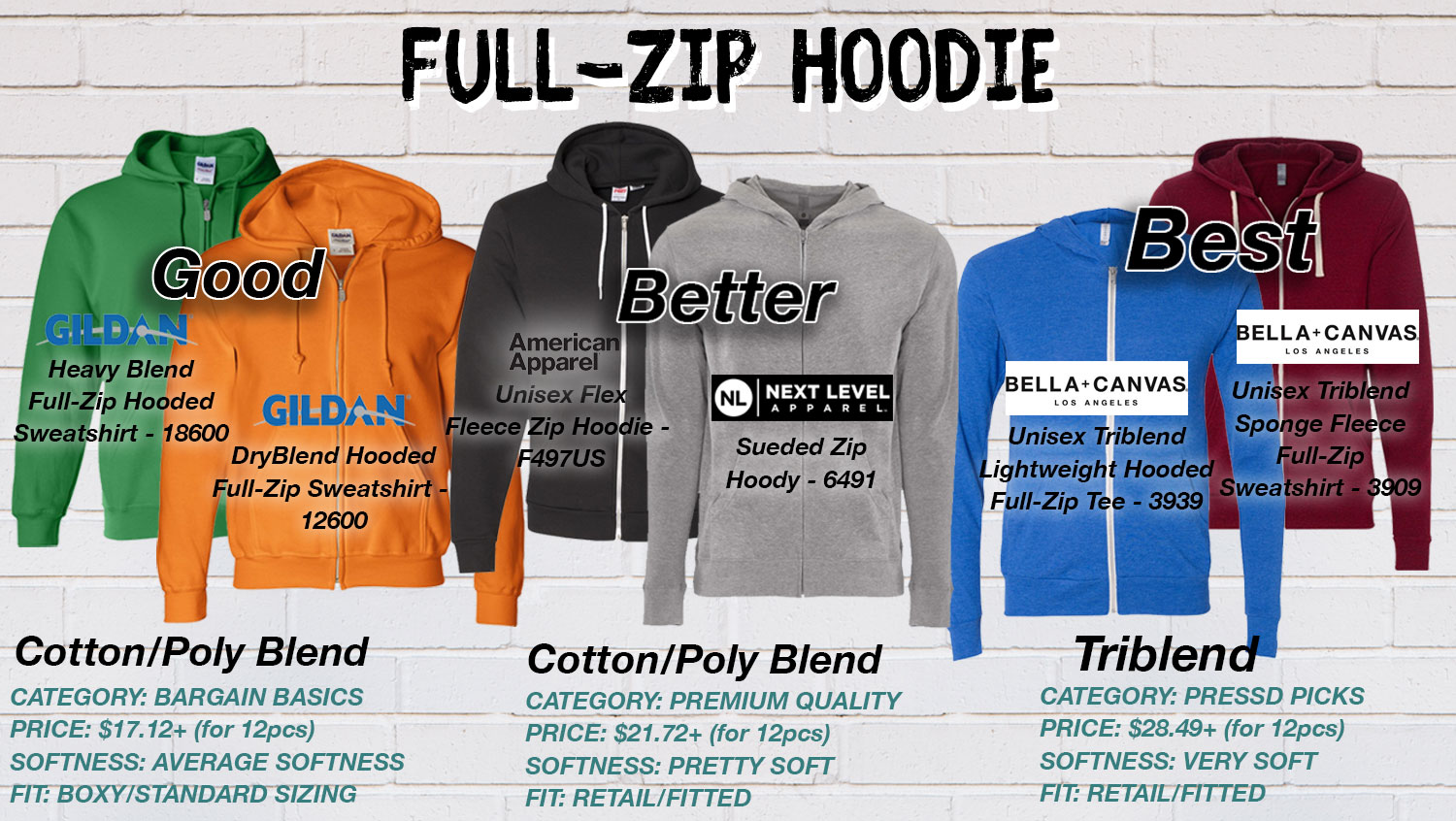 Compare-ZipUp-Hoodies-Summer19.jpg