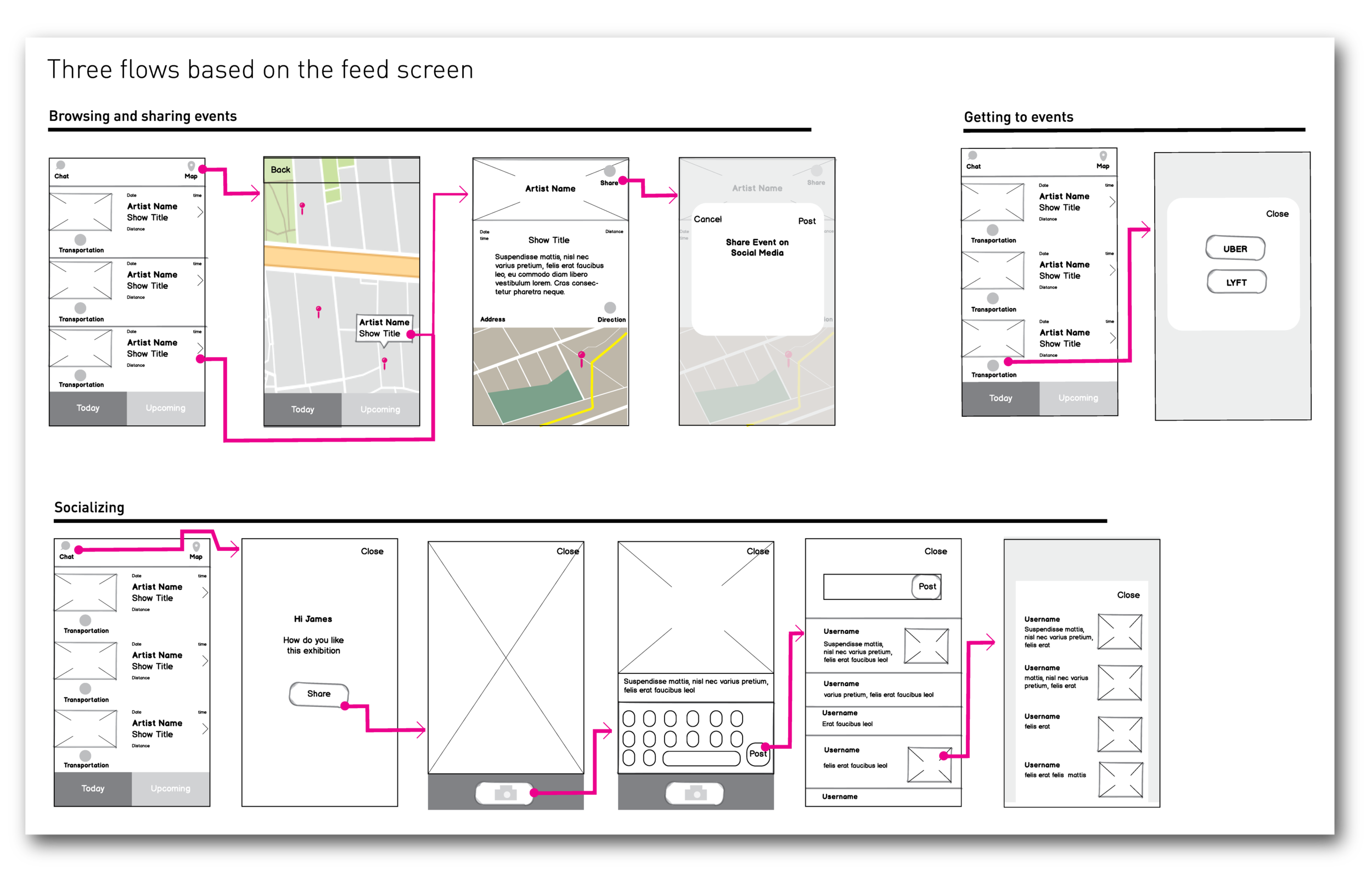 Three low-fi flows of the app. All flows start from the feed screen, which is the first screen you see on the app.