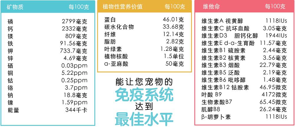 [Chinese]