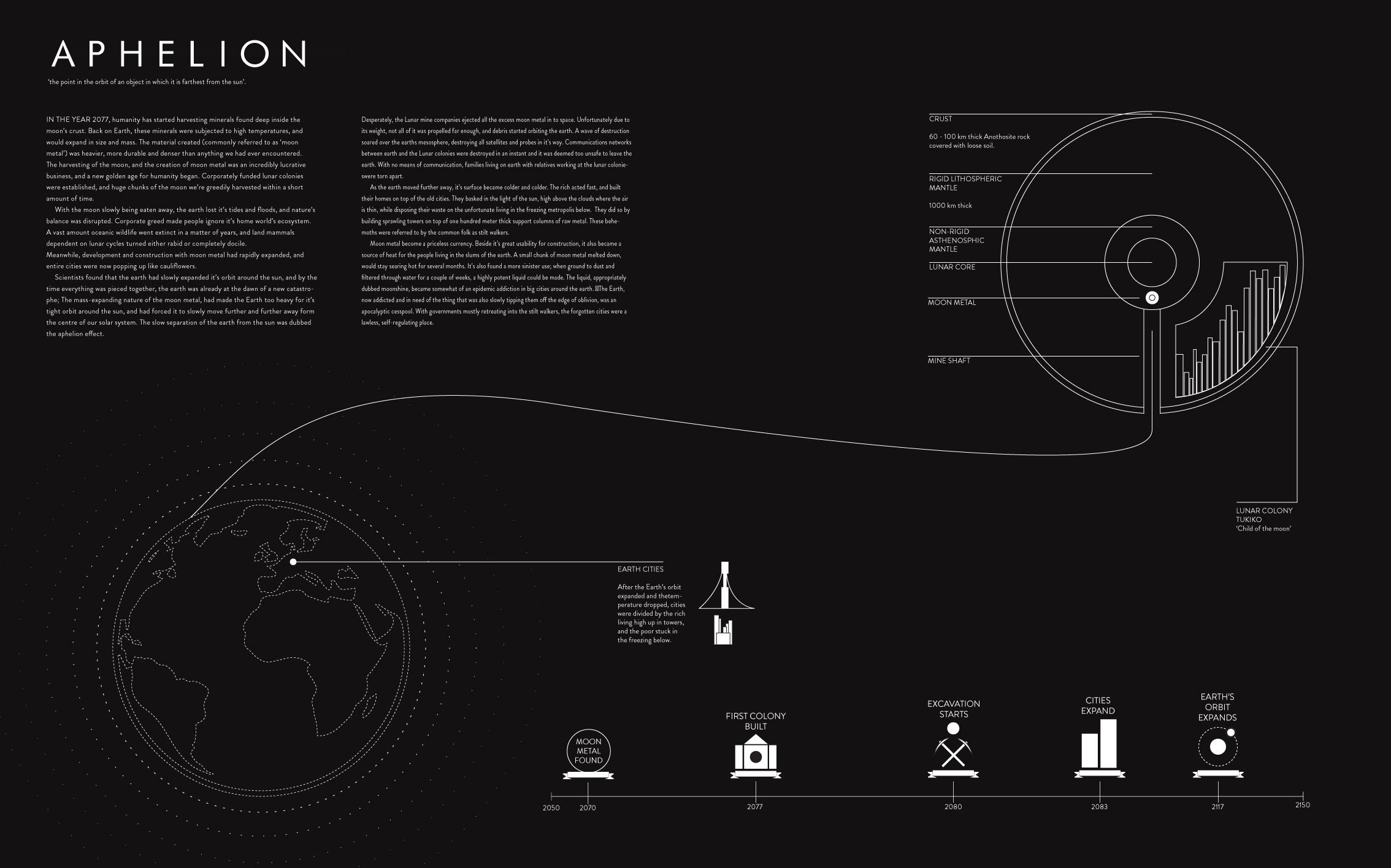 5-infographic.jpg