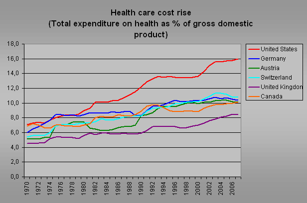 Health_care_cost_rise.png