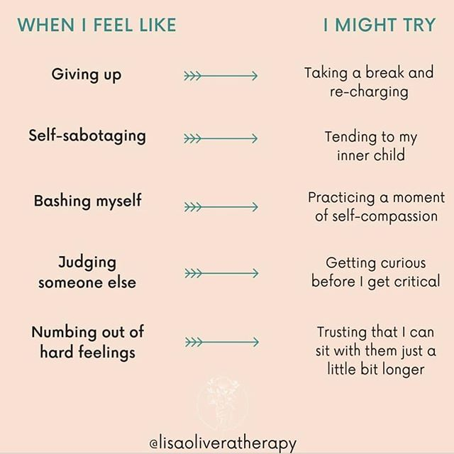 This is a good way to acknowledge painful patterns and find space to attempt to change them so they don't cause pain within us and around us. Thank you @lisaoliveratherapy for giving great tools!