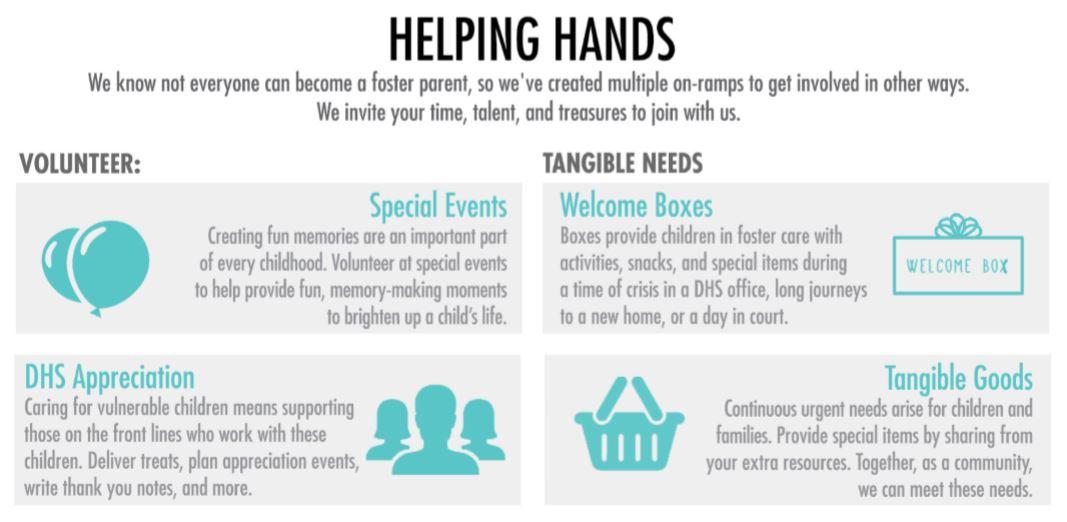 Helping Hands18.JPG