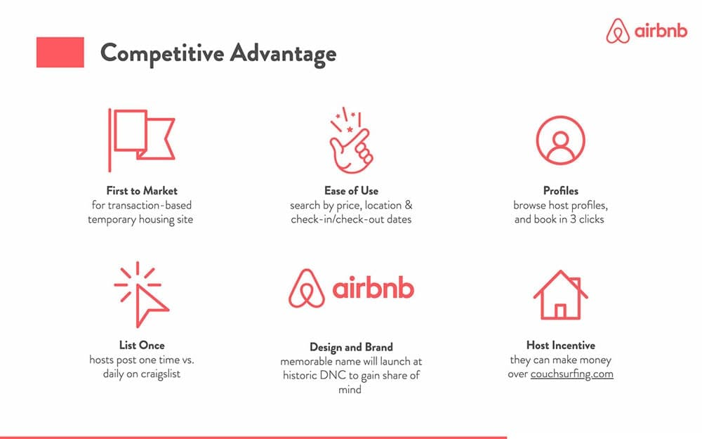 airbnb-pitch-deck-template5d24f061b33172e4e4d19444_Airbnb-Pitch-Deck-14.jpg