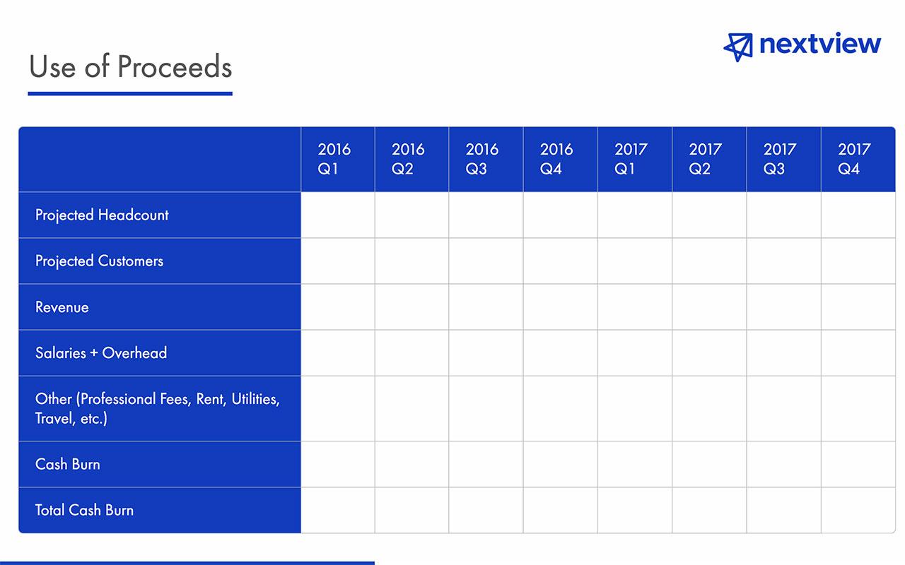 Investor Meeting Deck Template by NextView Ventures - 13.jpg