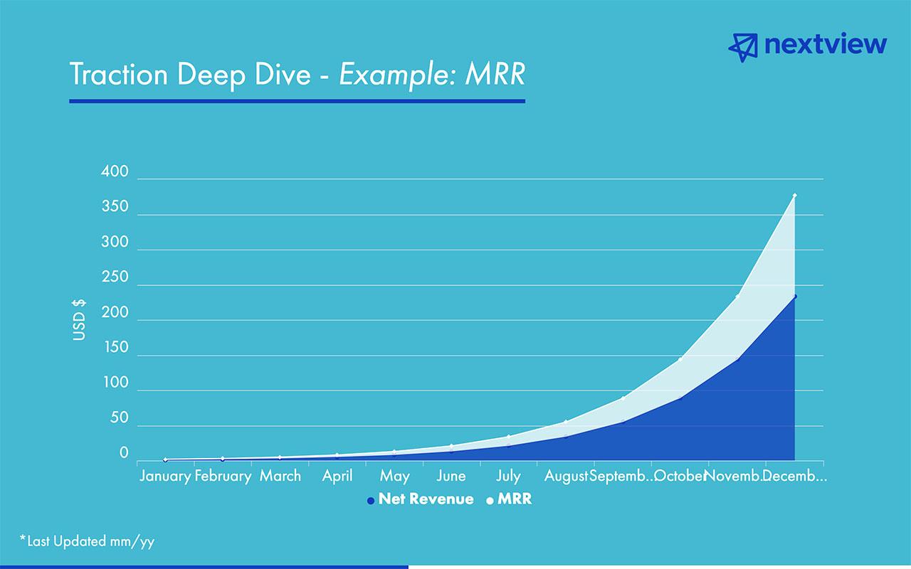 Investor Meeting Deck Template by NextView Ventures - 14.jpg