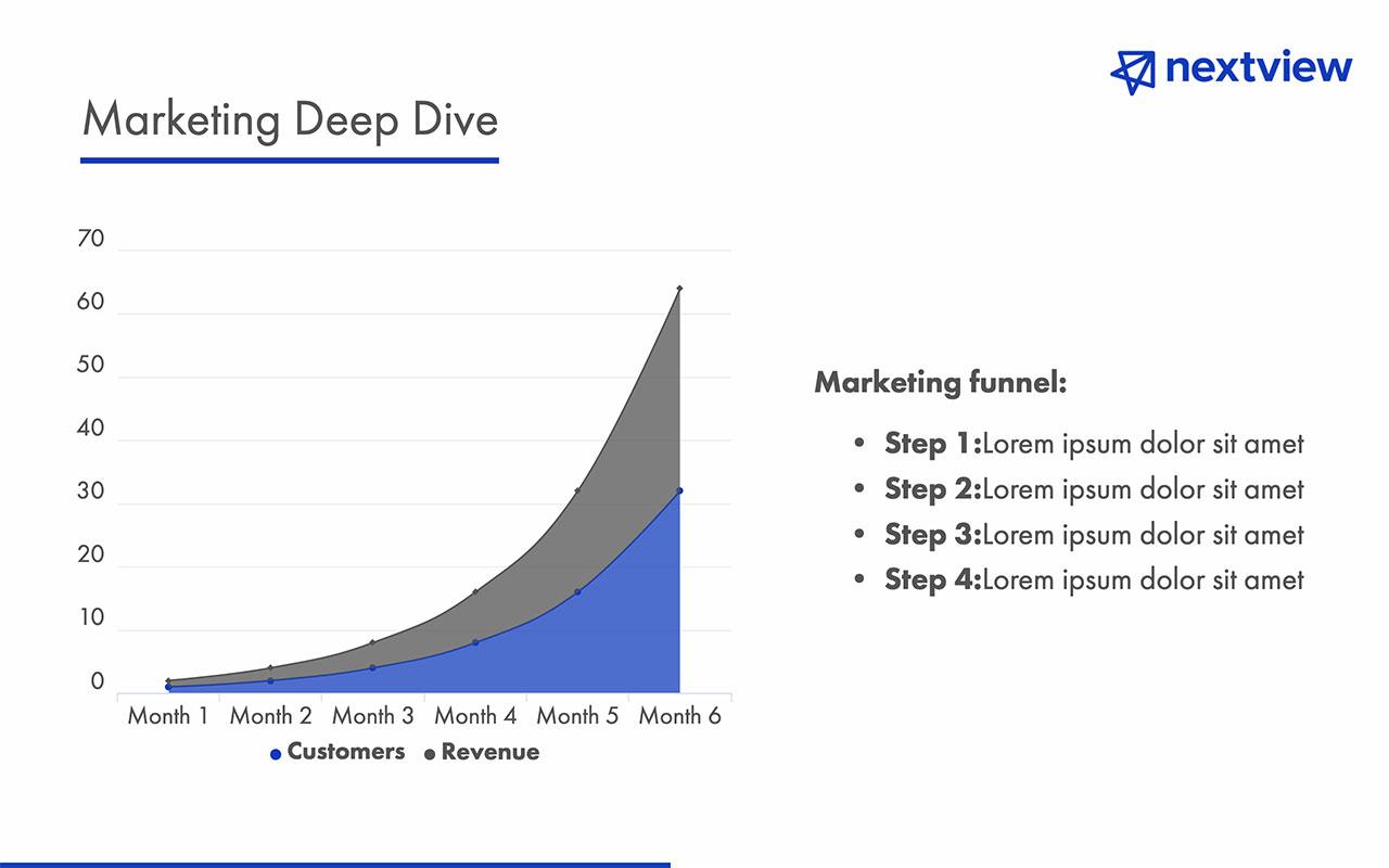 Investor Meeting Deck Template by NextView Ventures - 15.jpg