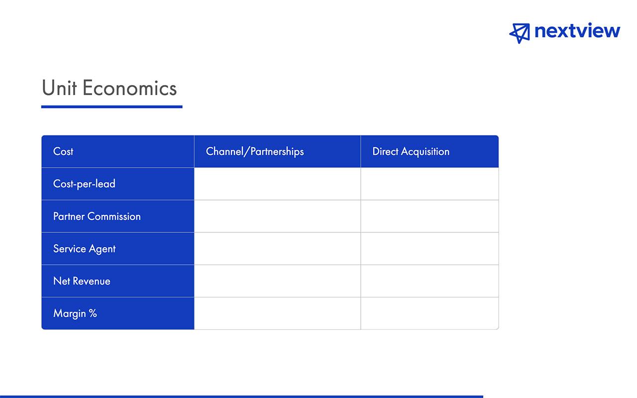 Investor Meeting Deck Template by NextView Ventures - 23.jpg