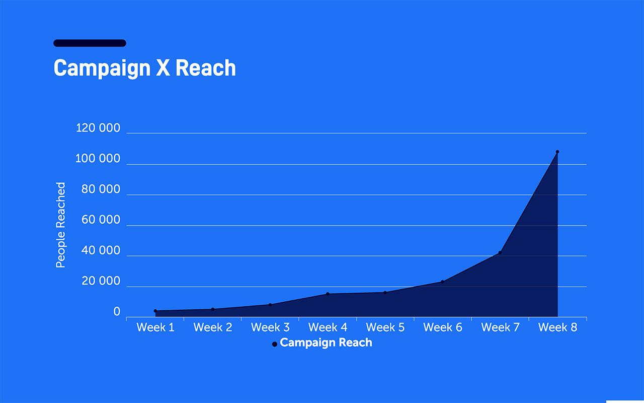 Content Marketing Plan - 33.jpg
