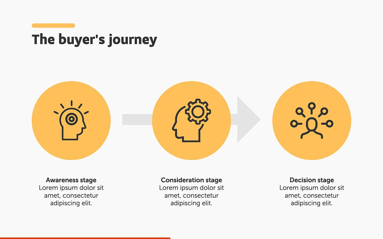 B2B Marketing Plan - 09.jpg