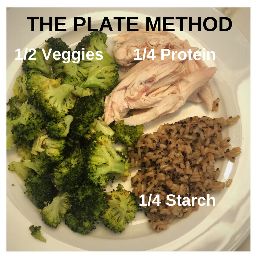 The-Plate-Method.png