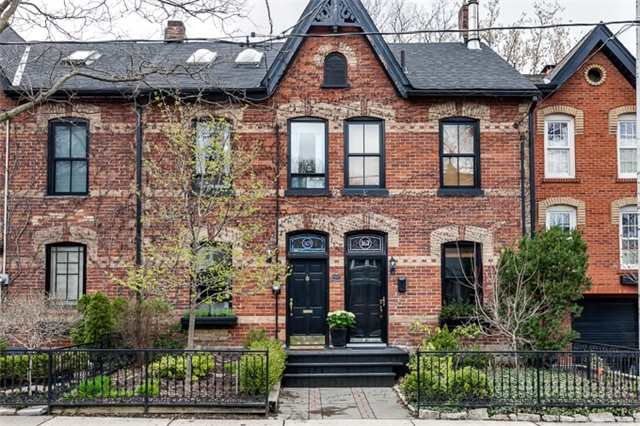 Real Estate Appraisals in The Rathnelly Neighborhood of Toronto