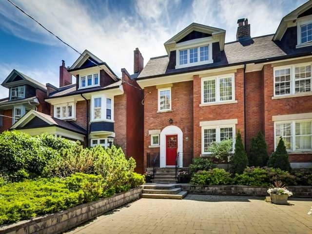 Real Estate Appraisals in The East York Neighborhood of Toronto