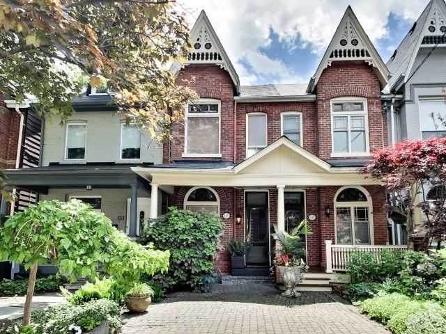 Real Estate Appraisals in The High Park Neighborhood of Toronto