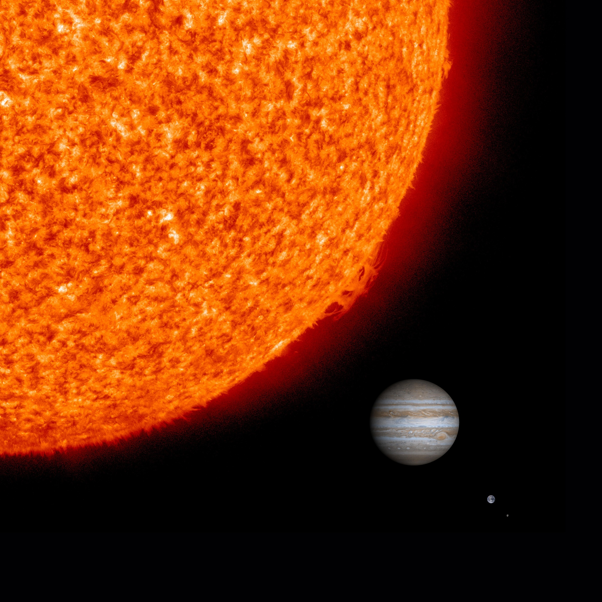 Jupiter as compared to the sun