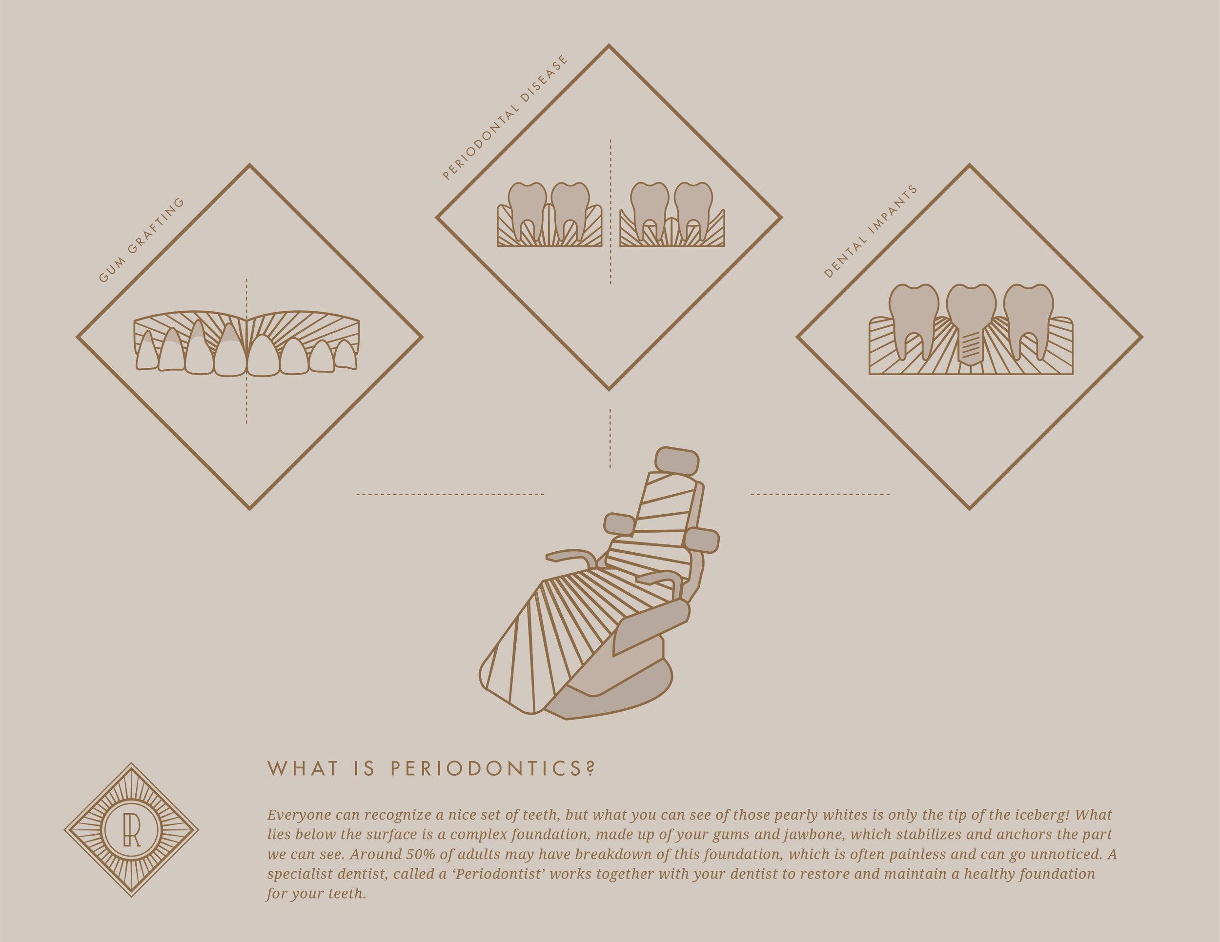 Logo Design Branding Infographic- Makewell Creative Regina
