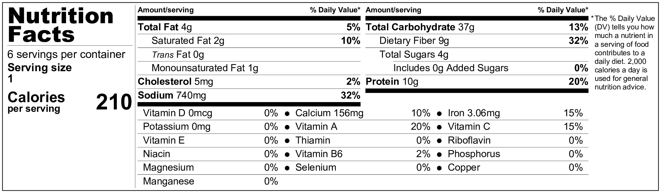 these nutrition facts are an estimation