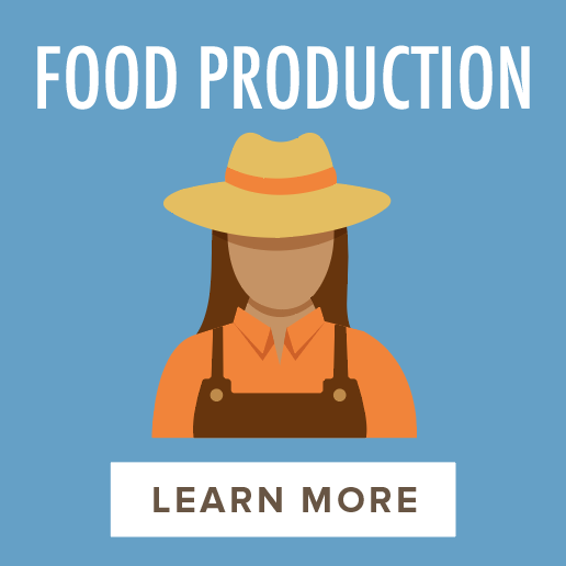 Food Production - 34,877 Farms61% of producers are interested in starting to sell to institutions*3 acres of local food grown per producer who sells to institutions*
