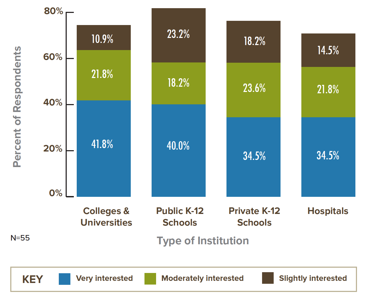 6-Type of Institution.png