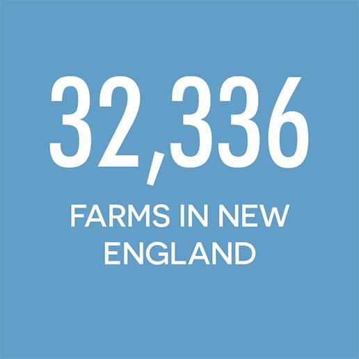 farms.jpg